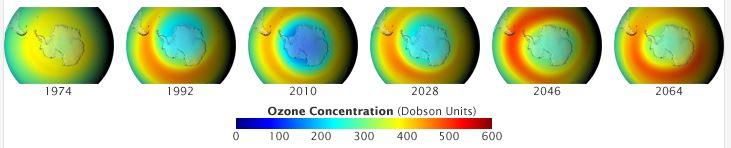 ozone-hole-peak